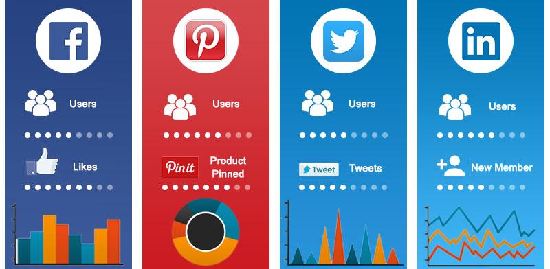Social share infographics