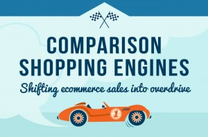Increase E-commerce shopping cart's Traffic: Use Infographics